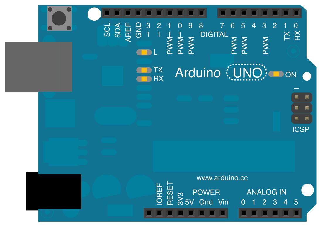 Arduino sketch base